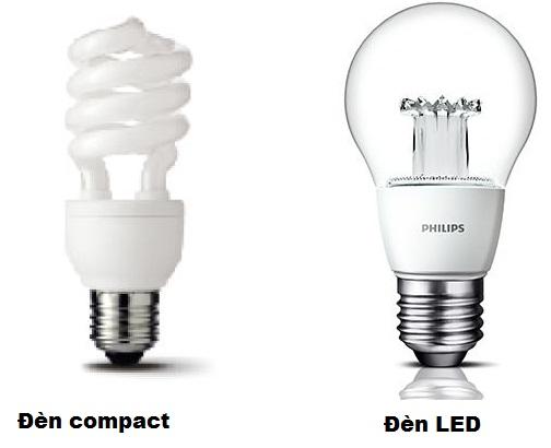 Diễn đàn rao vặt tổng hợp: Đèn LED năng lượng mặt trời, đèn huỳnh quang và đèn c So-sanh-den